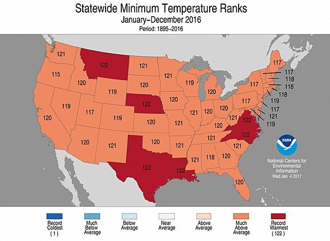 2016 State minimums
