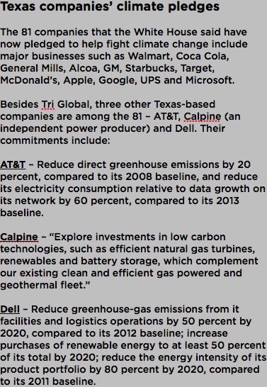 Climate pledges