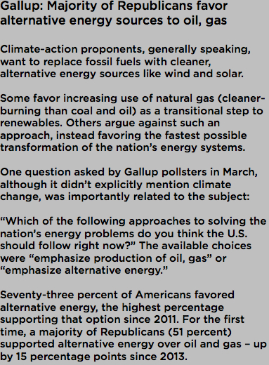 Gallup_Energy