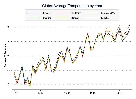 Global_average