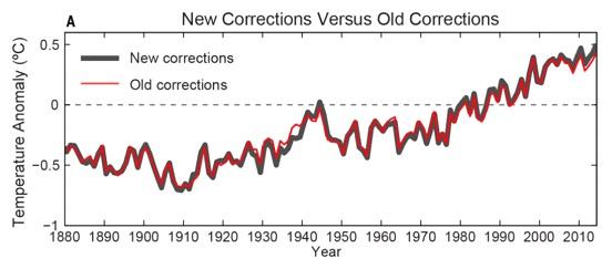 New_corrections
