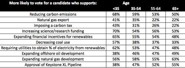 September 2014 poll