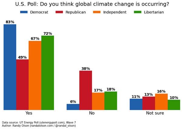 UT poll, Sept. 2014
