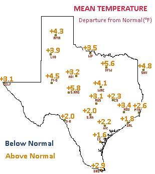 Texas June 2010
